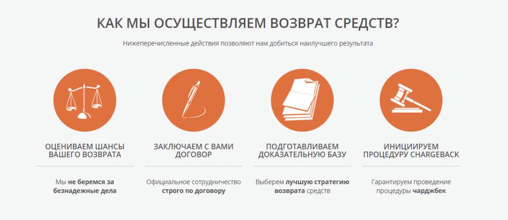 infoscam.ru infoscam инфоскам отзывы